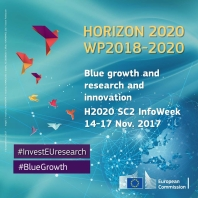 Blue Growth and Research and Innovation